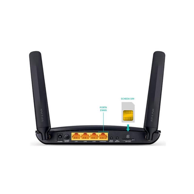 Kabel Router Hinten