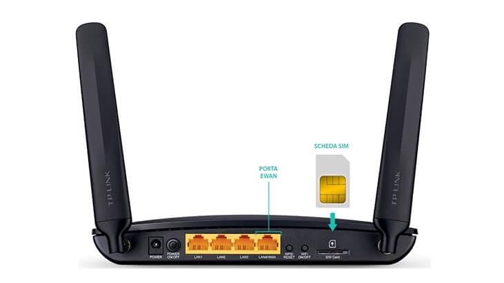 kabel-router-mieten-back